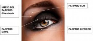 cómo-maquillar-ojos-318x140