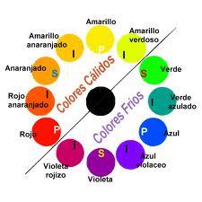 cuales son los colores cuaternarios ? por favor nombrelos