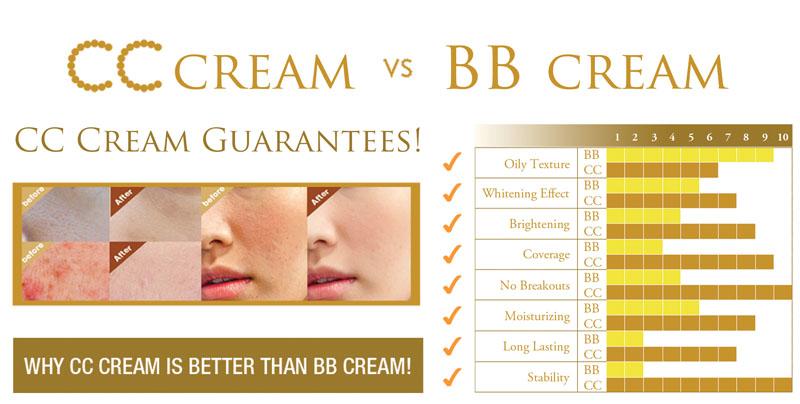 CC-cream-vs-BB-cream