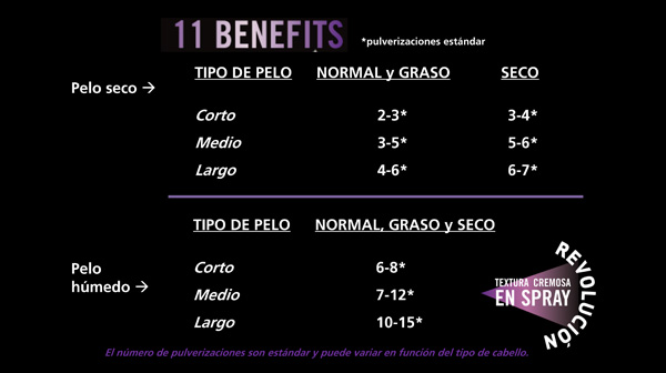 11 benefits aplicacion